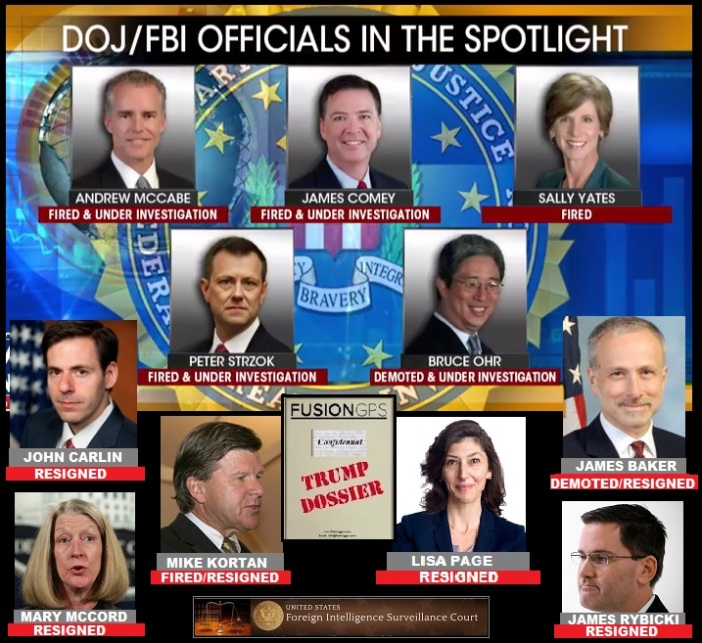 corrupt-doj-and-fbi-officials-chart-fisa-crossfire-hurricane