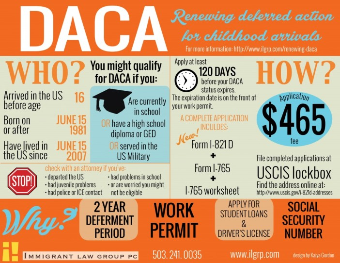 DACA-infographic-copy-4-low-low-res-1024x791