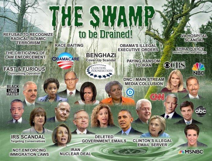 Drain-the-Swamp2