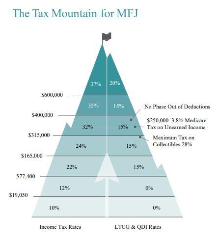 Tax Data 2.JPG