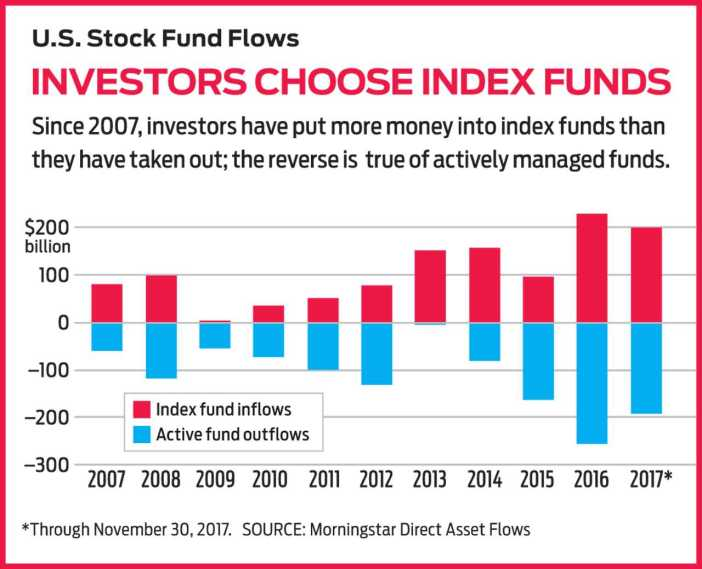 index_funds_2018